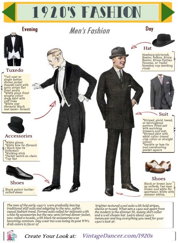 http://vintagedancer.com/1920s/1920s-fashion-men/