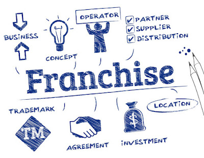 Franchise Agents Business Opportunities
