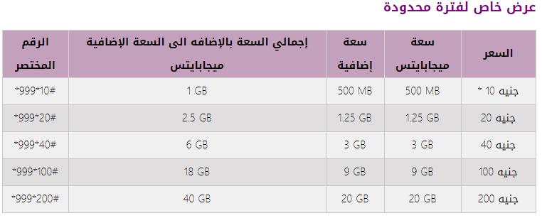 شبكة المصرية للاتصالات WE