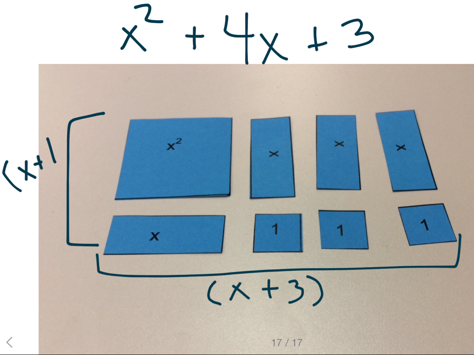 Simplifying Radicals Factoring Trinomials With Algebra Tiles