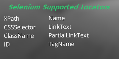 Selenium supported element locators