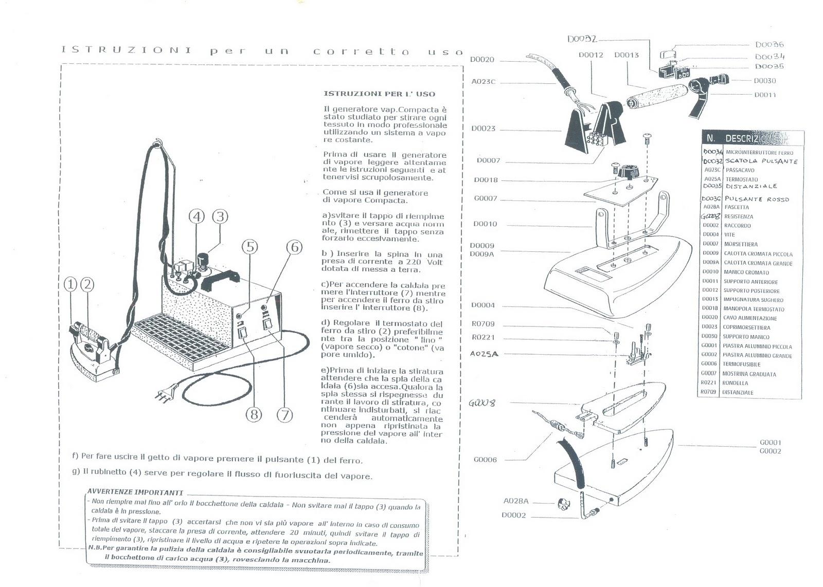 Maquinas de Coser: enero 2012