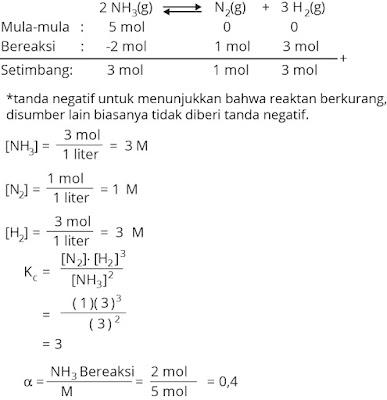 contoh menghitung konstanta kesetimbangan dan derajat disosiasi
