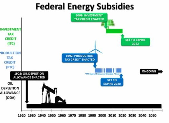 renewable energy vs fossil fuels Office of energy efficiency & renewable energy about us advantages and challenges of wind energy power plants that rely on combustion of fossil fuels.