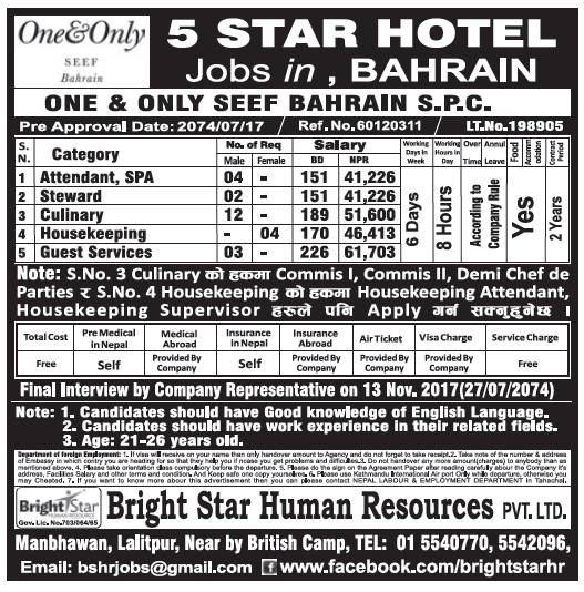 Jobs in Bahrain for Nepali, Salary Rs 61,703