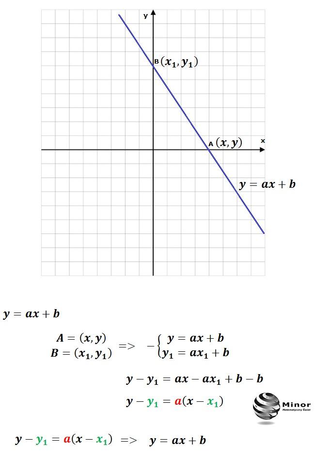 Równanie prostej w postaci ogólnej i kierunkowej, a równanie prostej w postaci odcinkowej