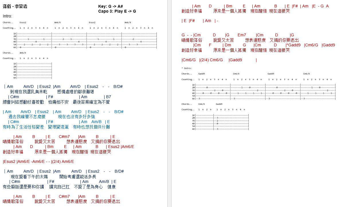 Talkingchord chords chords hexwebz Image collections