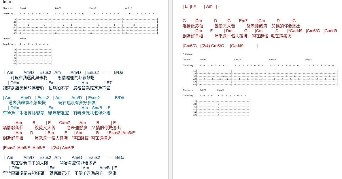 Contemporary Guitar Chord Gadd9 Crest Basic Guitar Chords For