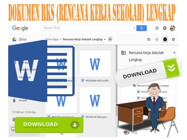 Dokumen RKS (Rencana Kerja Sekolah) Lengkap