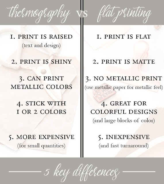 Thermography Printing vs Flat Printing - 5 Key Differences
