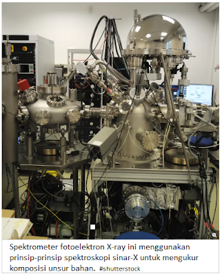 Spektroskopi Sinar-X, Artikel Lengkap