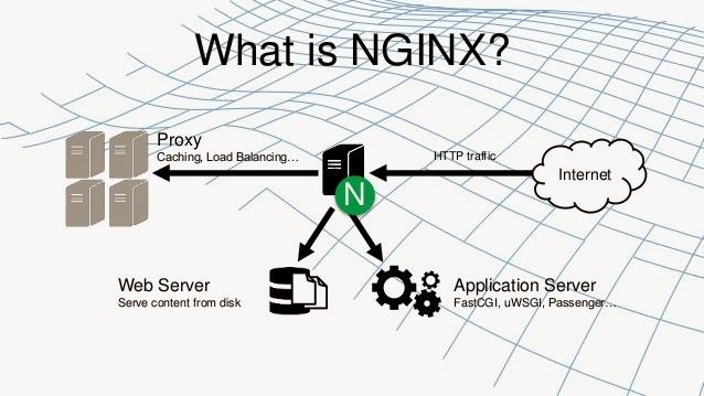 PYTHON SIMPLE HTTP SERVER REVERSE PROXY - IT Blog – Cloud