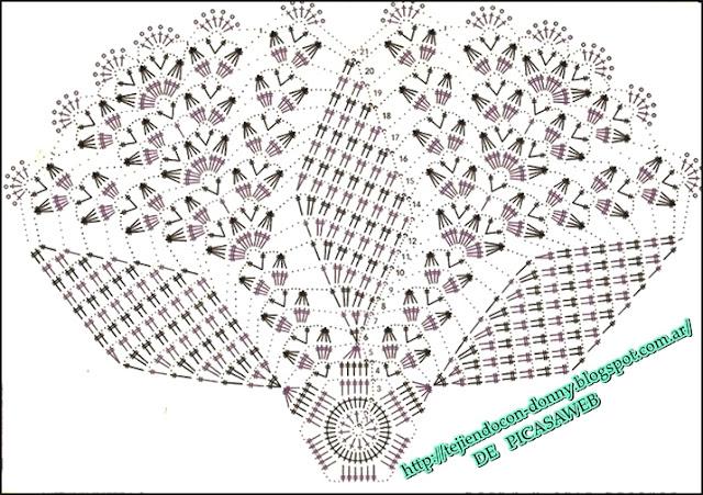 TEJIDOS A CROCHET - GANCHILLO - PATRONES: 1/03/16 - 1/04/16