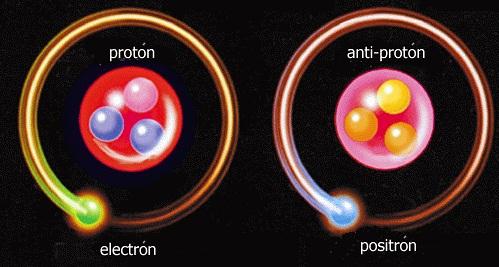 FÍSICA SEM EDUCAÇÃO: O que são antipartículas?