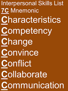 List of Interpersonal Characteristics and Traits and ...