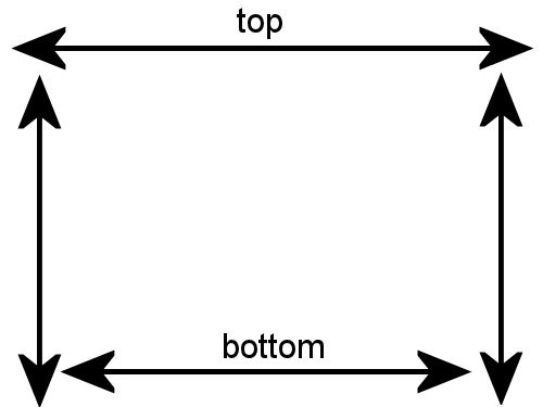 diagram for placement of buytl sealer strips on trailer windows