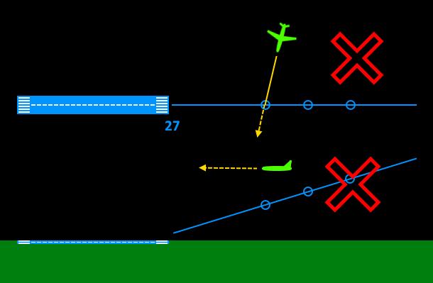 startgrid: Endless ATC instructions