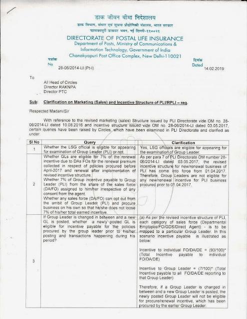 Clarification on Marketing (Sales) and Incentive Structure of PLI RPLI - Directorate PLI