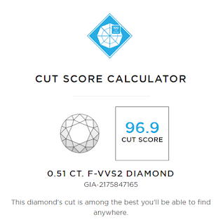Enchanted Diamonds Cut Score Calculator