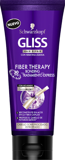 tratamiento Express Gliss Fiber Therapy