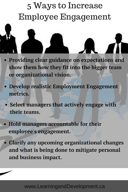 5 Ways to Increase Employee Engagement Providing clear guidance on expectations and show them how they fit into the bigger team or organizational vision. Develop realistic Employment Engagement metrics. Select managers that actively engage with their teams. Hold managers accountable for their employee's engagement. Clarify any upcoming organizational changes and what is being done to mitigate personal and business impact.