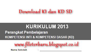 Download KI dan KD SD Kurikulum 2013 Lengkap Bisa Edit Format Word