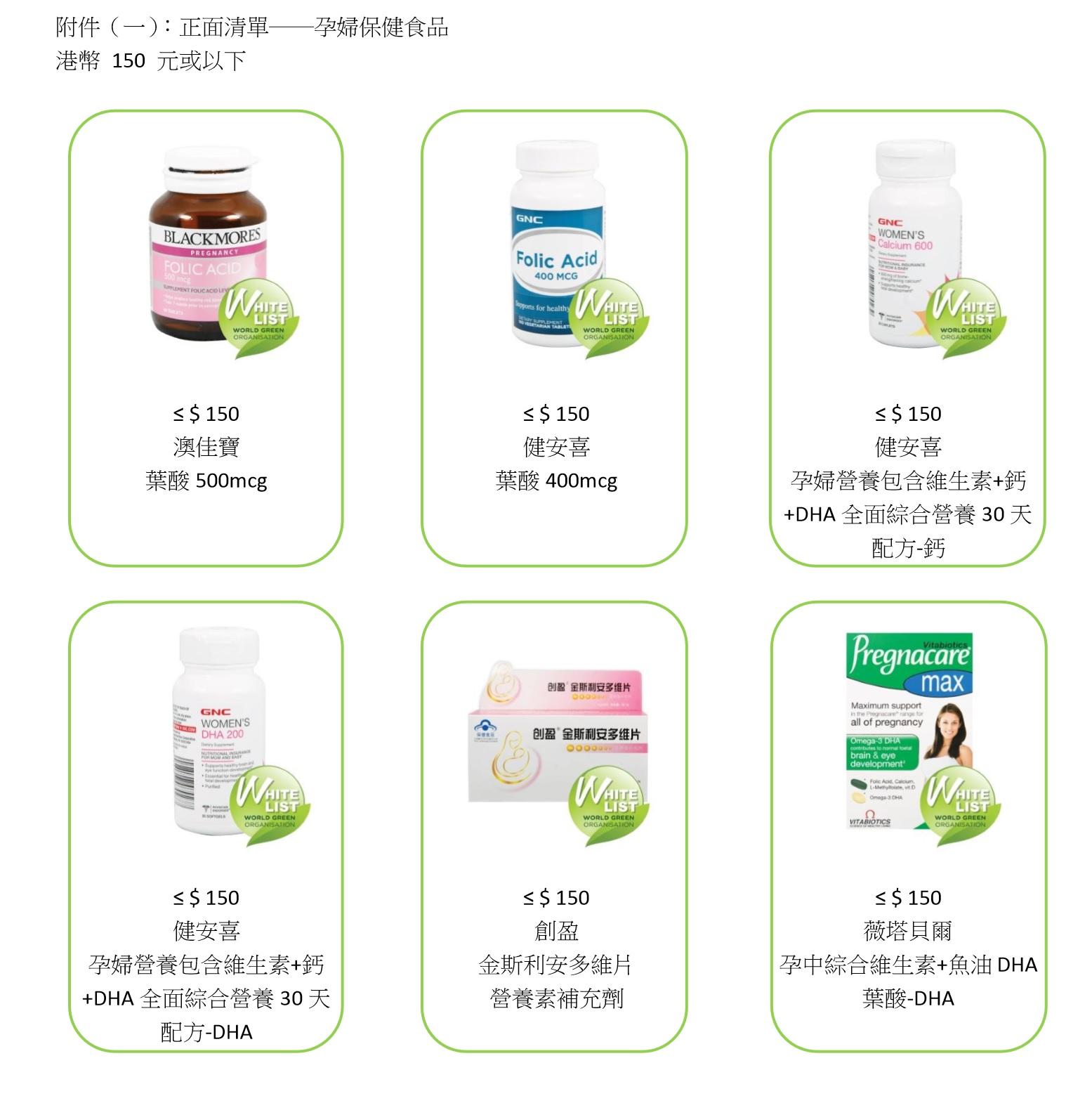 17款孕婦保健食品正面清單公佈 - Focus Times 聚焦時報