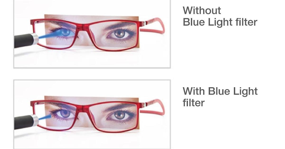 Eyenak Anti Glare Lenses Vs Blue Light Filter Lenses