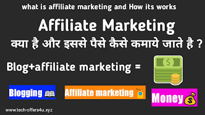 Affiliate Marketing Se Paise Kaise Kamaye , Affiliate Marketing kya hai , basic affiliate marketing
