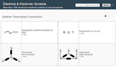 Symbols Three-phase Connections