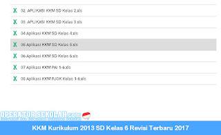 KKM Kurikulum 2013 SD Kelas 6