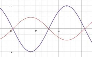 6 Alasan Mengapa Kita Harus Belajar Matematika