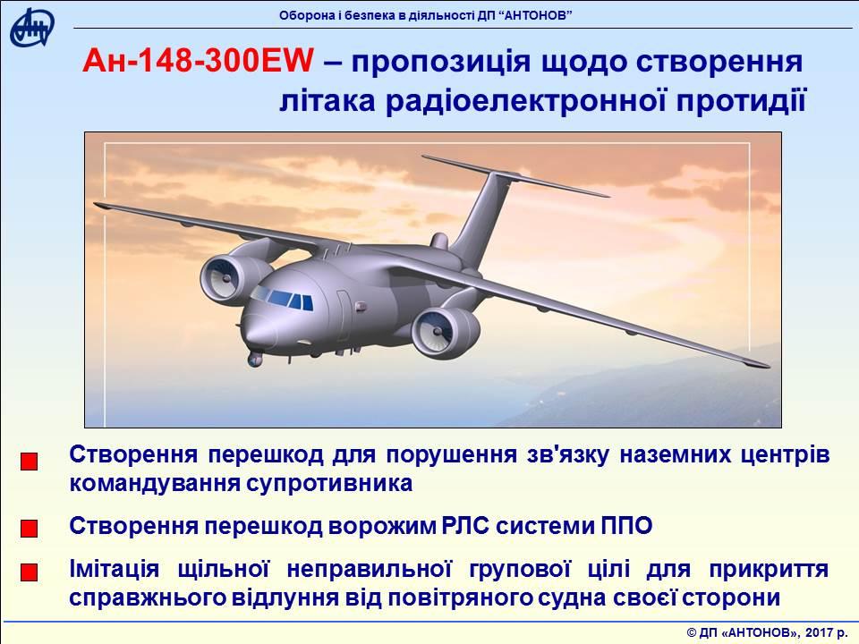 Антонов в інтересах ЗСУ розробляє літаки РЕБ