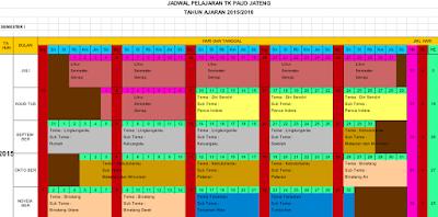 Contoh Daftar Pelajaran Kelas PAUD (TK KB TPA SPS) Lengkap
