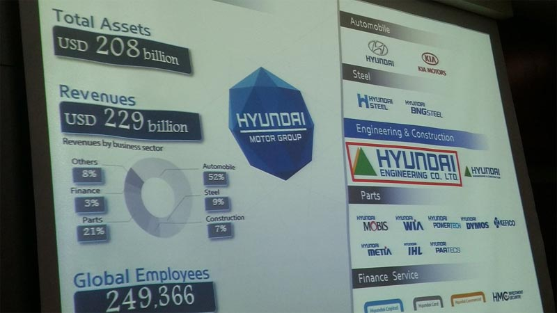 Photos: Hyundai rolls out plans to build oil refinery in Abia State