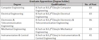 institute of plasma research recruitment