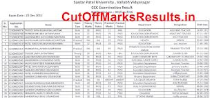 spuvvn.edu CCC Result / Marks List
