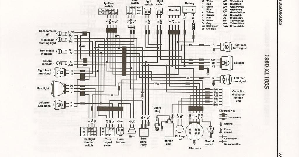 honda atc 110 diagrama de cableado