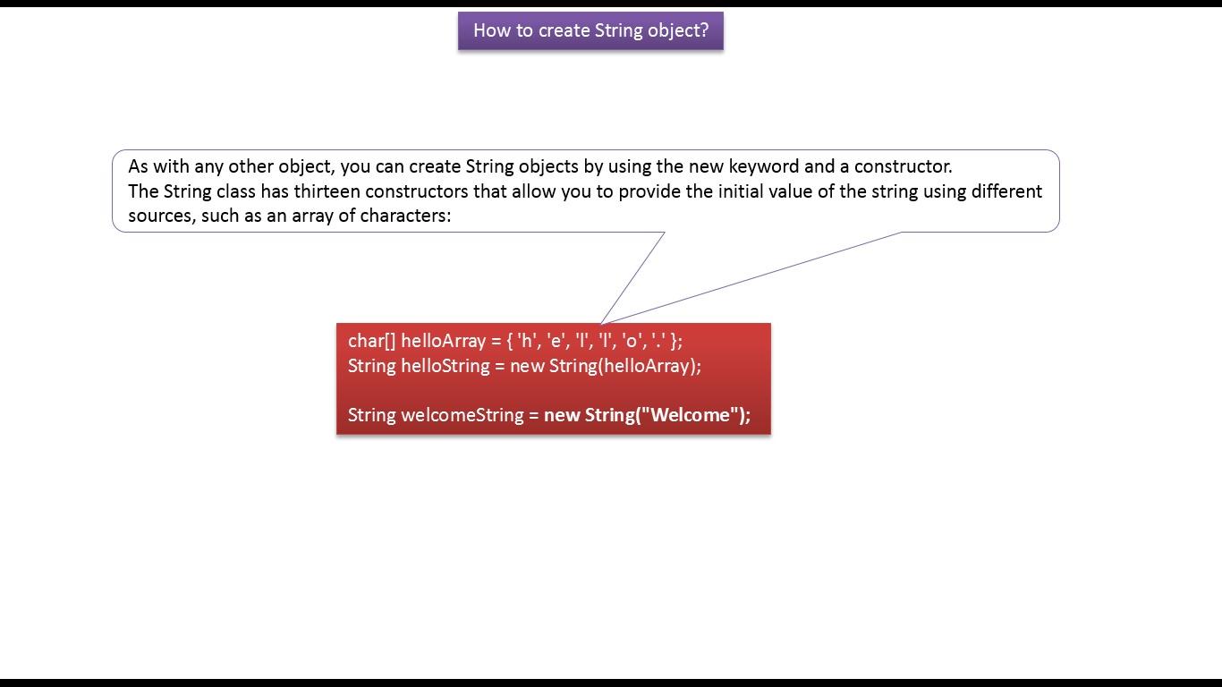 html string to pdf java
