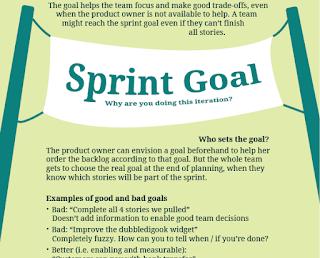 Scrum'da Sprint Hedefinin Belirlenmesi: Sprint Goal