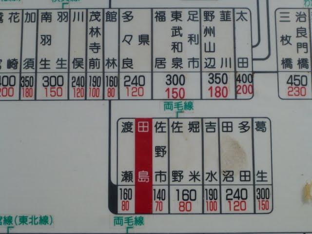 東武佐野線 田島駅運賃表
