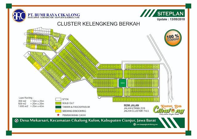 update cluster kelengkeng berkah 22 sep 2018