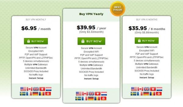 Cara Mendapatkan Akun VPN PrivateInternetAccess Gratis Terbaru 2020