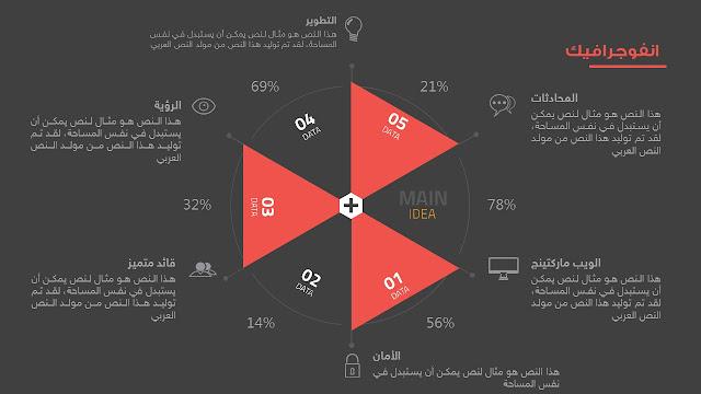 انفوجرافيك عربي 2017