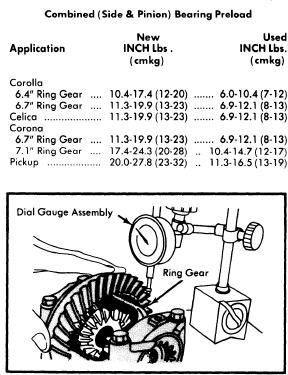 Toyota All Models 1975-77 Drive Axles Repair Guide Auto