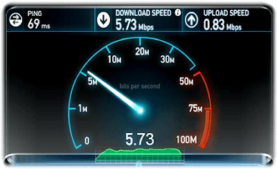 اعرف سرعة الانترنت لديك 3G و 4G و WIFI ومصروفك اليومي منه عبر تطبيقين للاندرويد