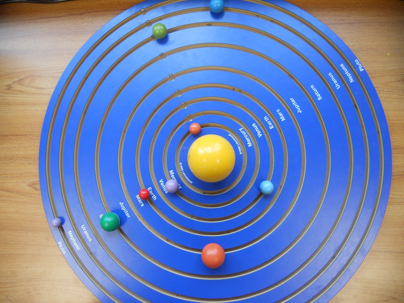 solar system lesson model of - photo #36