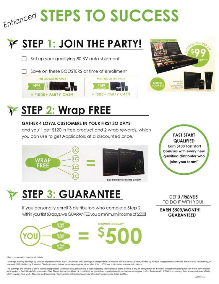 Get Sassy With It Works Global Products New Bonus announced at