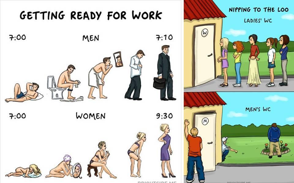 diferences between men and women