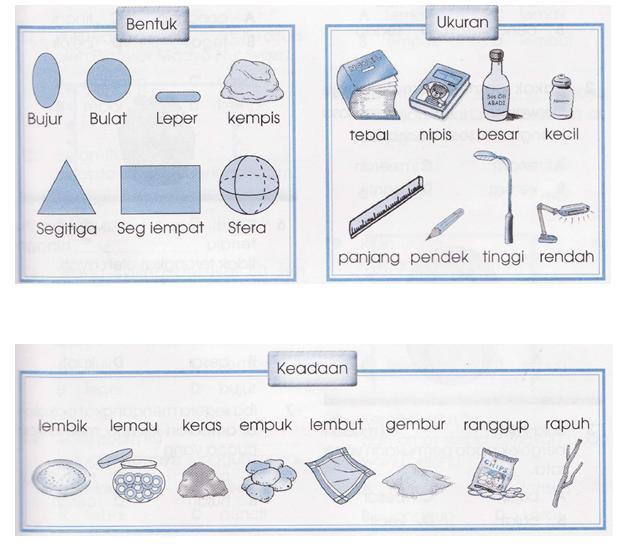DUNIA TATABAHASA Kata Adjektif